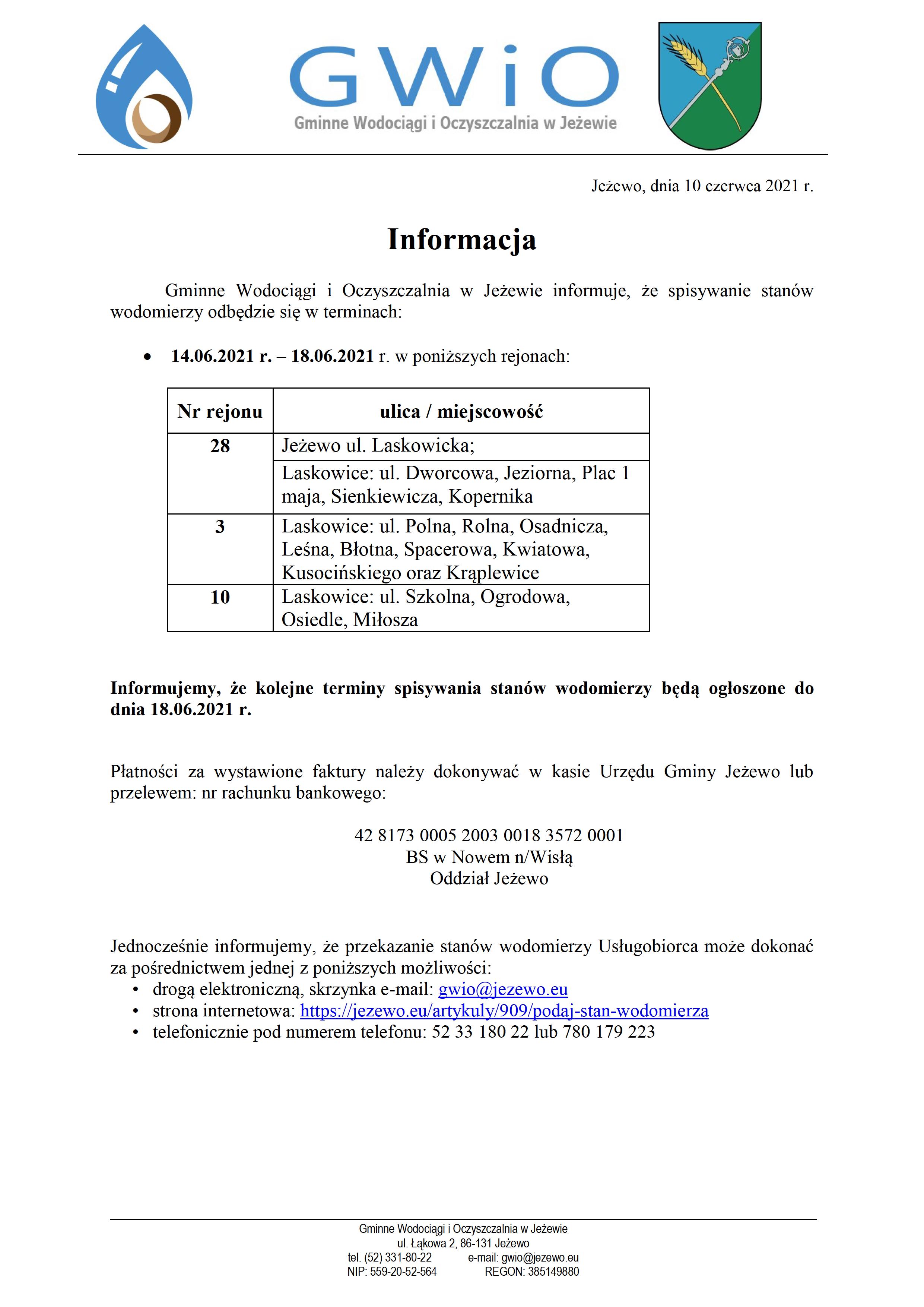 Terminy spisywania wodomierzy 10.06.2021