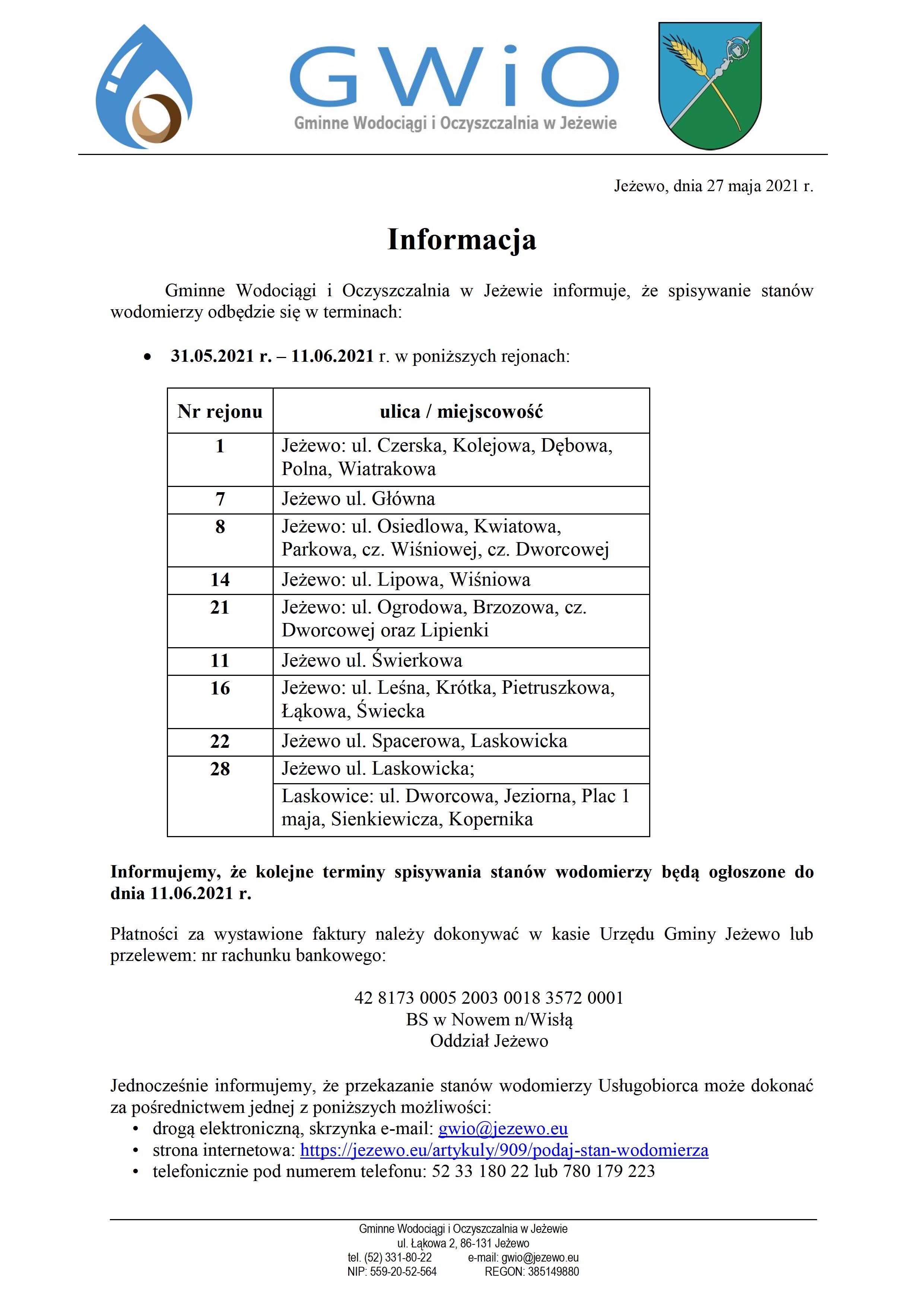 Terminy spisywania wodomierzy 27.05.2021