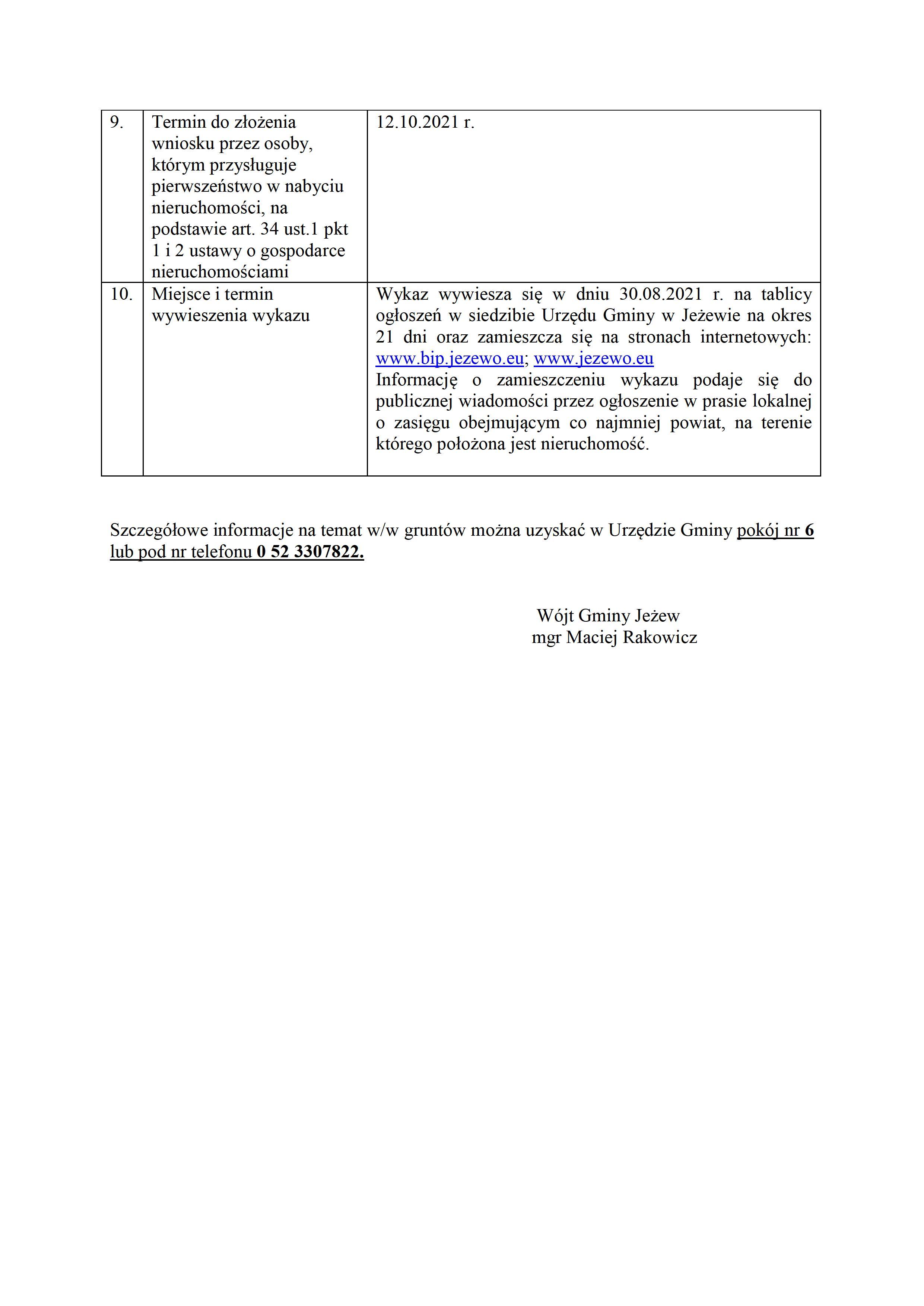 Wykaz nieruchomości przeznaczonej do sprzedaży, dz. nr 111/66, dz. nr 111/79, obręb Laskowice